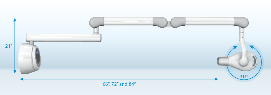 "ProVecta HD extended arm length - 74"" (68"" and 86"" optional) - Height 21"" - 360° rotation"