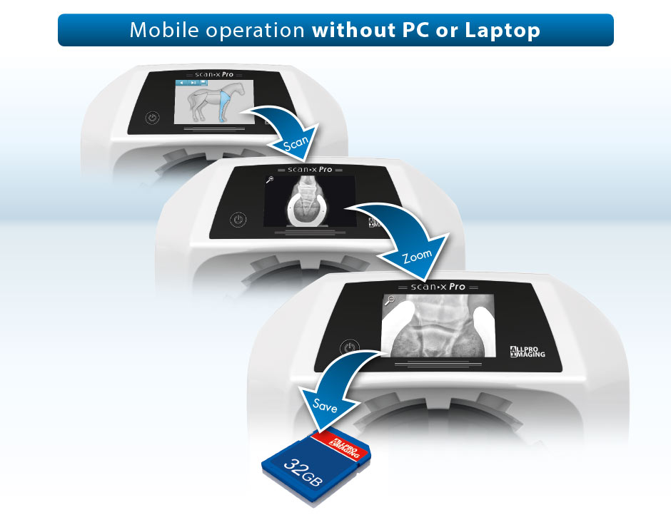 ScanX Pro - Computed Radiography system - Mobile operation without PC or Laptop - Scan, Zoom, Save!